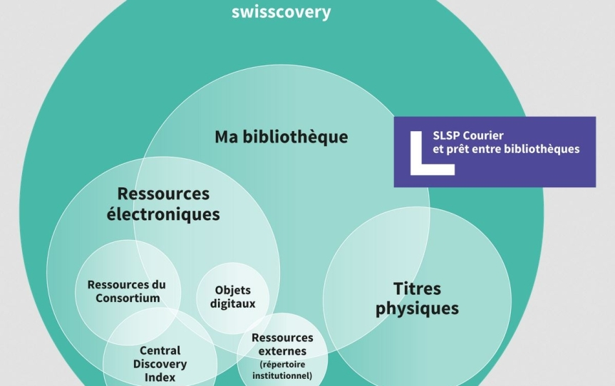 SLSP network and swisscovery catalogue: save time and register today!